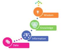 QAPI_Data_Information.jpg