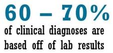 lab_results.jpg